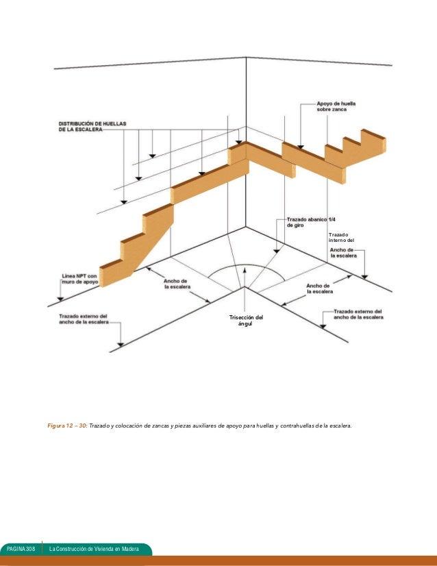 Unidad 12 escaleras for Contrahuella escalera
