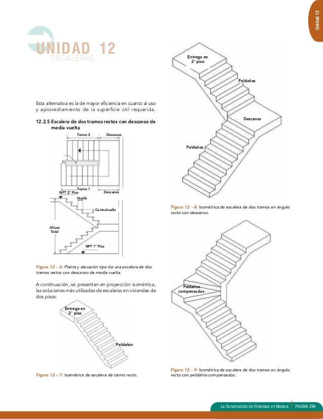 Unidad 12 escaleras for Huella y contrahuella medidas