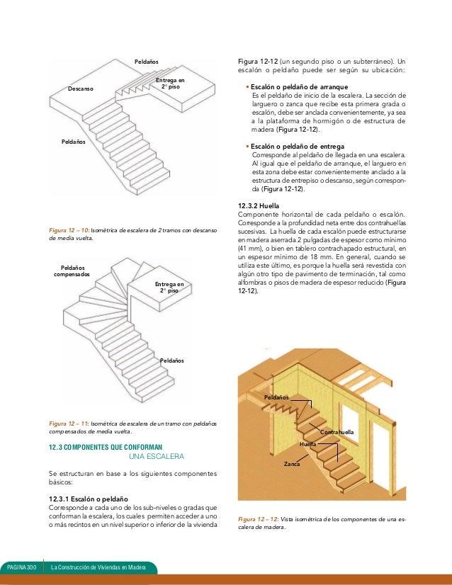Unidad 12 escaleras for Como hacer una escalera de madera con descanso