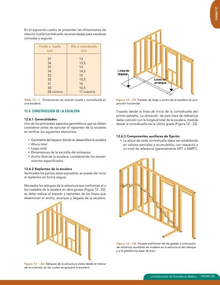 Unidad 12 escaleras 1 for Contrahuella escalera