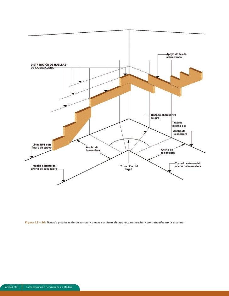 Unidad 12 escaleras 1 for Huella y contrahuella medidas