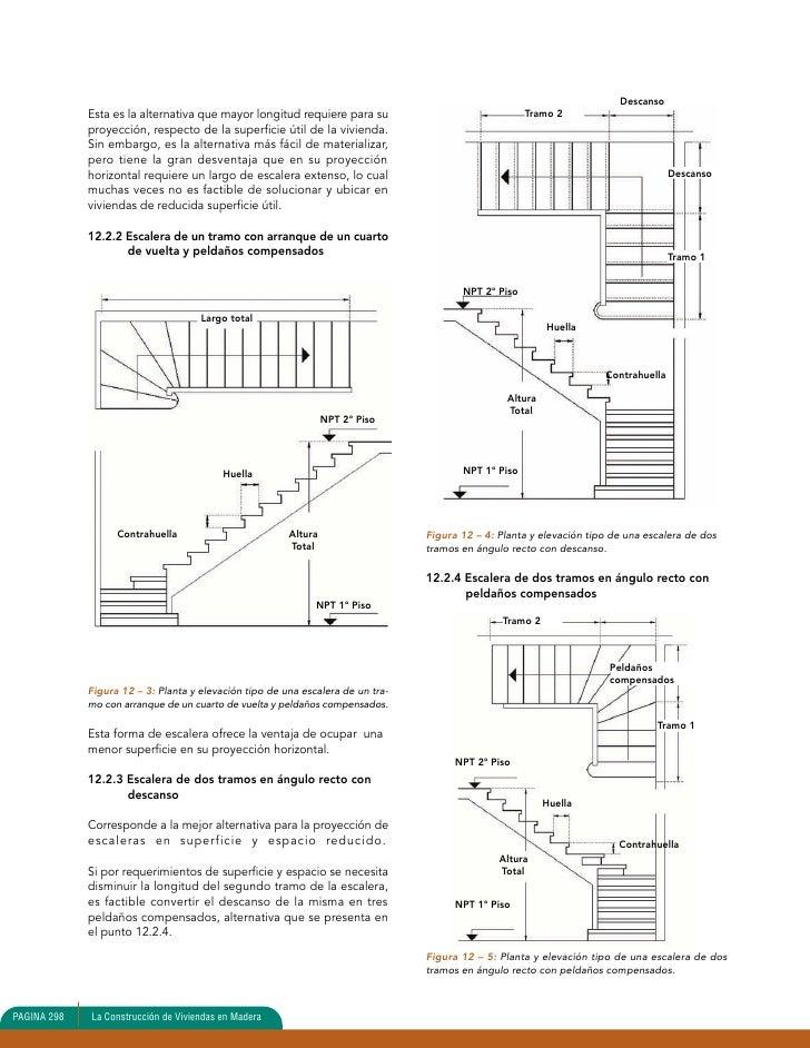 la construccin de viviendas en madera pagina