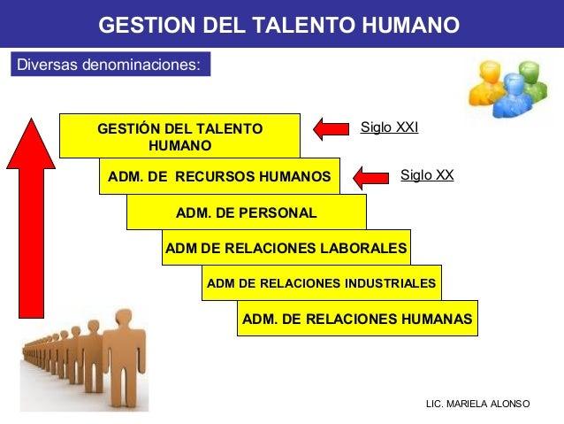 GESTION DEL TALENTO HUMANO GESTIÓN DEL TALENTO HUMANO ADM. DE PERSONAL ADM DE RELACIONES LABORALES ADM DE RELACIONES INDUS...