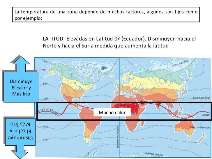 La temperatura de una zona depende de muchos factores, algunos son fijos como por ejemplo: LATITUD: Elevadas en Latitud 0º...