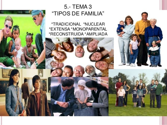 Unidad 1 escuela para padres preescolar diapositivas Tipos de familia nuclear