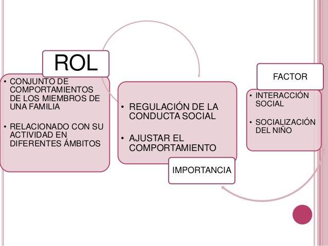 Unidad 1 escuela para padres preescolar diapositivas for Concepto de la familia para ninos