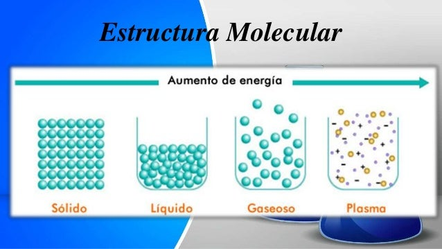 Unidad 1 Conceptos Básicos De Química