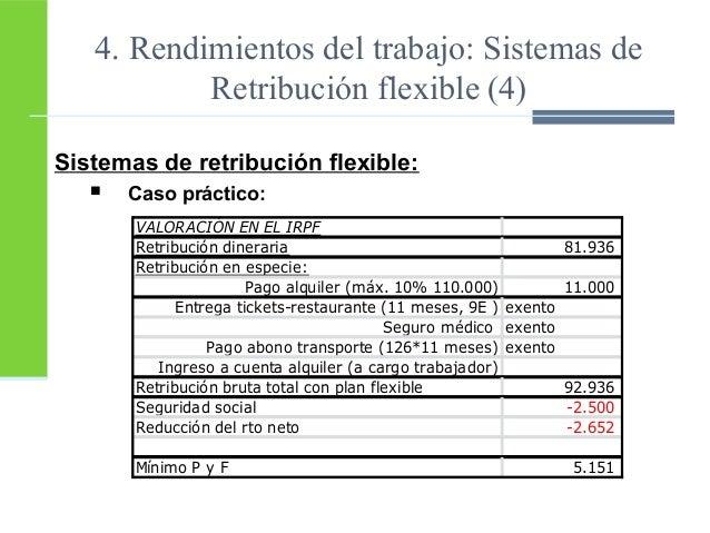 Rendimientos del trabajo en el irpf espa a 2012 - Esquema caso practico trabajo social ...