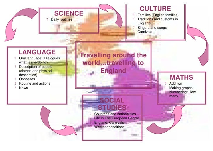 CULTURE                        SCIENCE                                     ? Families (English families)                  ...