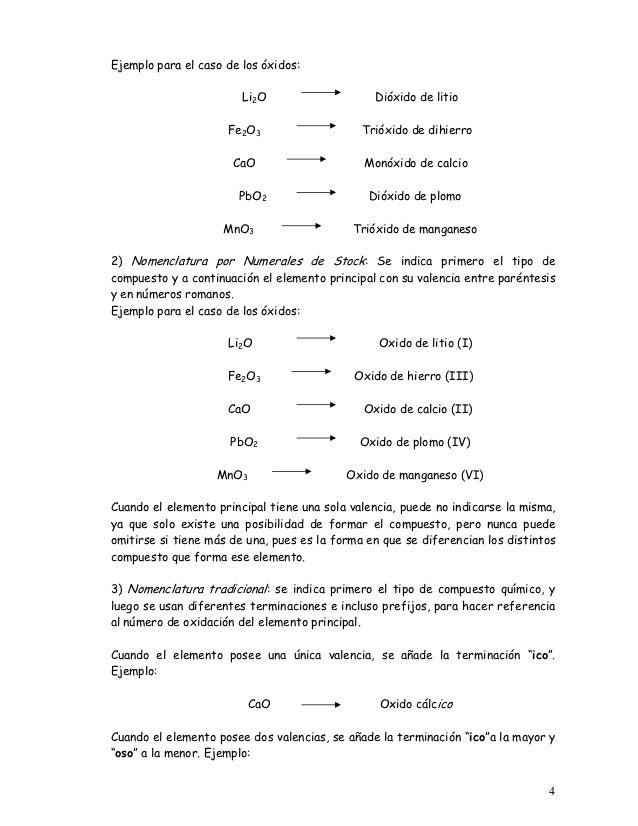 Compuestos qu micos nomenclatura y reacciones de obtenci n for Cual es el compuesto principal del marmol