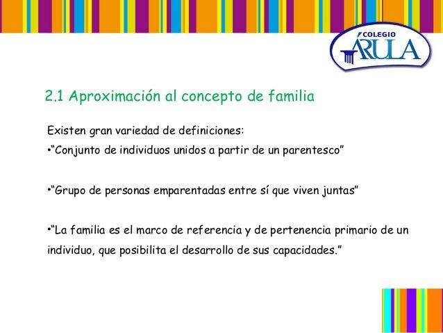 Unidad 2. la familia Slide 3