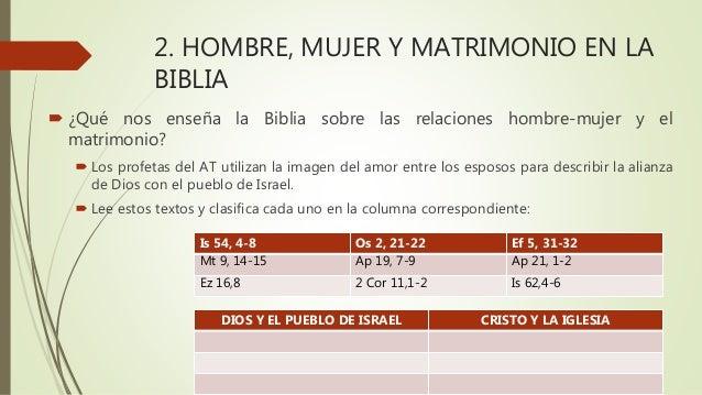 Matrimonio Segun Biblia : Unidad dios los creo para quererse