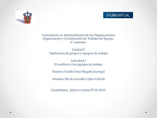 Licenciatura en Administración de las Organizaciones Organización y Coordinación de Trabajos de Equipo. 6° semestre. Unida...