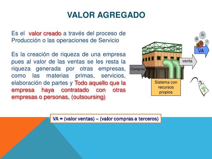 VALOR AGREGADOEs el valor creado a través del proceso deProducción o las operaciones de Servicio                          ...