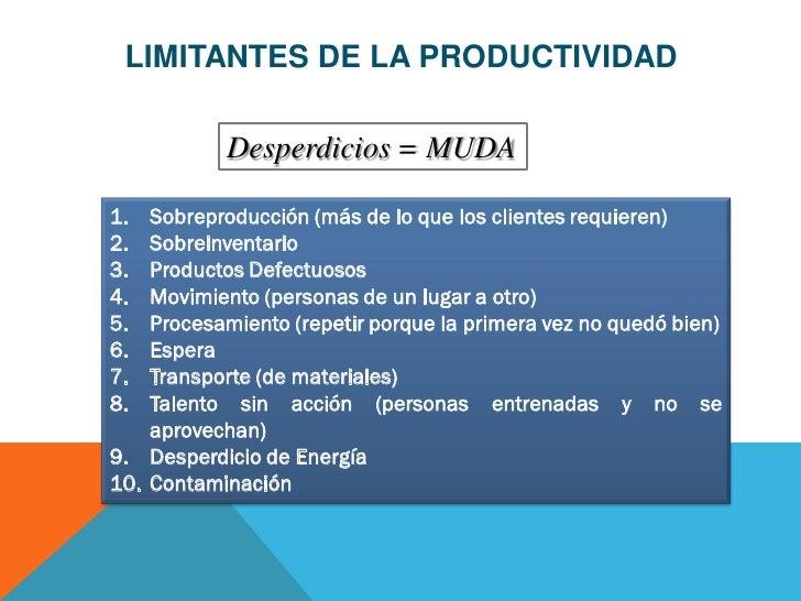 LIMITANTES DE LA PRODUCTIVIDAD            Desperdicios = MUDA1.  Sobreproducción (más de lo que los clientes requieren)2. ...