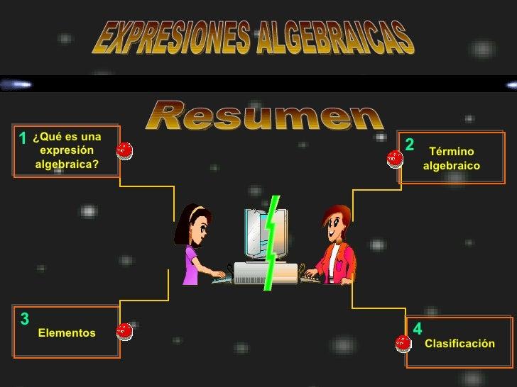Resumen De Expresiones Algebraicas