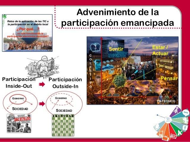 Advenimiento de la participación emancipada GOBIERNO SOCIEDAD GOBIERNO SOCIEDAD Participación Inside-Out Participación Out...