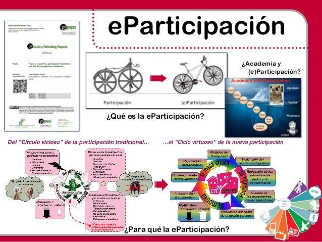 eParticipación ¿Qué es la eParticipación? ¿Academia y (e)Participación? ¿Para qué la eParticipación?