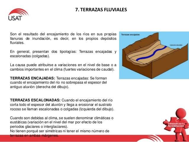Unidad 3 Dinámica Fluvial