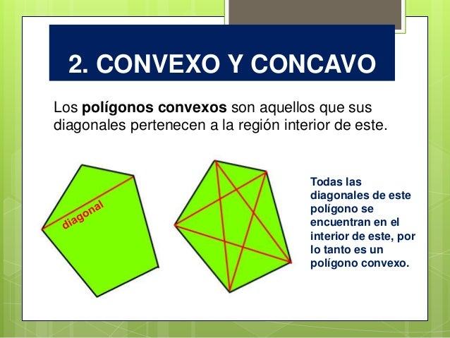 Resultado de imagen de dibujo de poligonos convexos y concavos