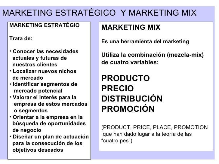 <ul><li>MARKETING ESTRATÉGICO  Y MARKETING MIX </li></ul><ul><li>MARKETING ESTRATÉGIO </li></ul><ul><li>Trata de: </li></u...