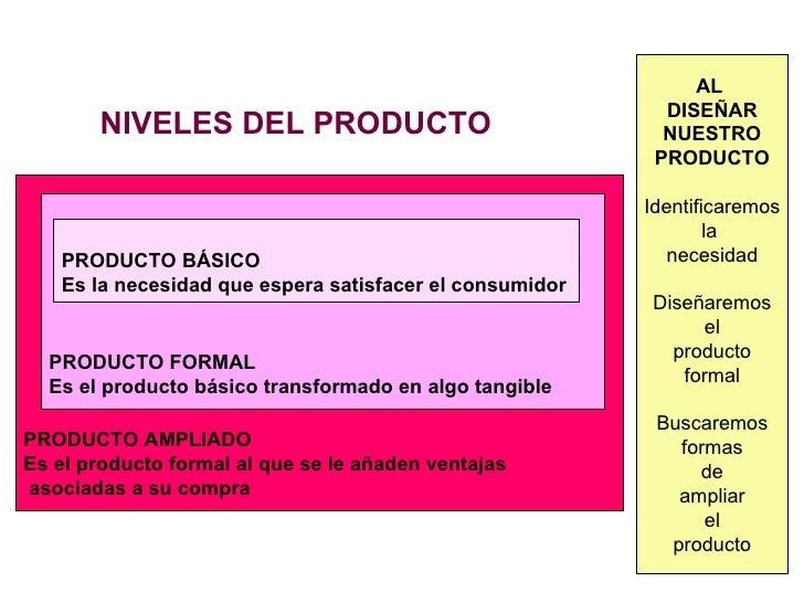PRODUCTO AMPLIADO Es el producto formal al que se le añaden ventajas asociadas a su compra  PRODUCTO FORMAL Es el producto...