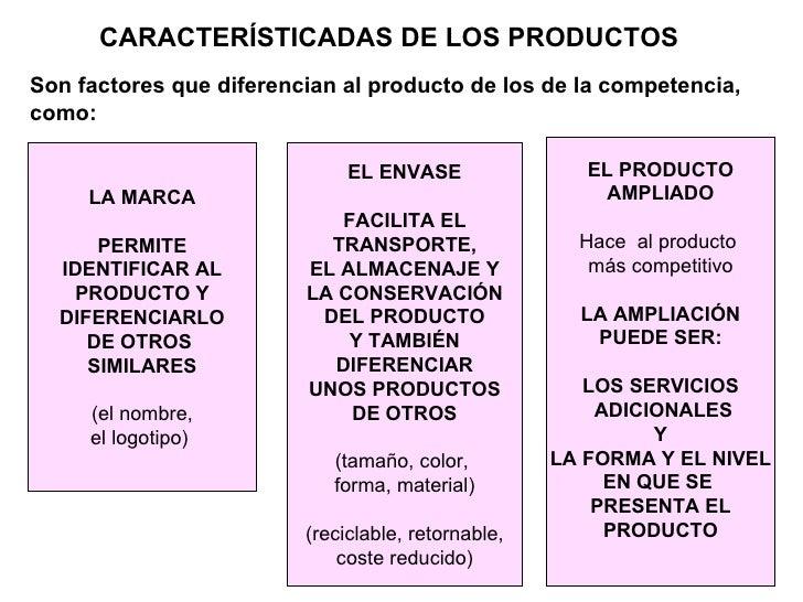LA MARCA PERMITE IDENTIFICAR AL PRODUCTO Y DIFERENCIARLO DE OTROS  SIMILARES (el nombre, el logotipo)  EL ENVASE FACILITA ...