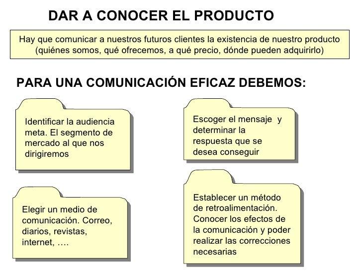 DAR A CONOCER EL PRODUCTO Hay que comunicar a nuestros futuros clientes la existencia de nuestro producto (quiénes somos, ...
