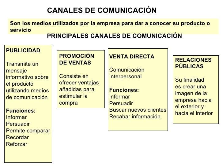 CANALES DE COMUNICACIÓN Son los medios utilizados por la empresa para dar a conocer su producto o servicio PRINCIPALES CAN...