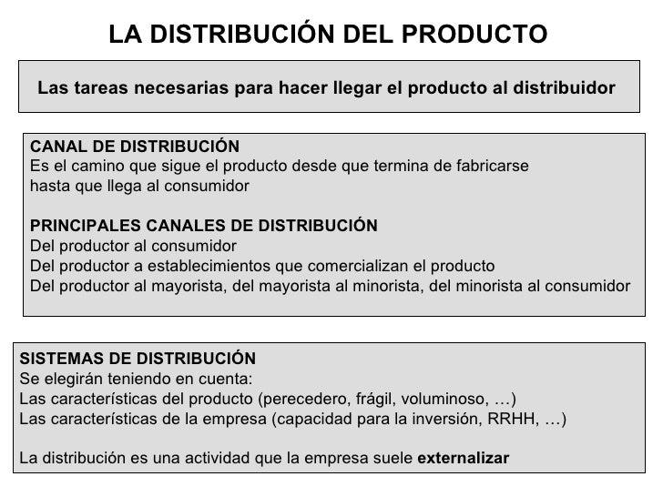 LA DISTRIBUCIÓN DEL PRODUCTO Las tareas necesarias para hacer llegar el producto al distribuidor   CANAL DE DISTRIBUCIÓN E...