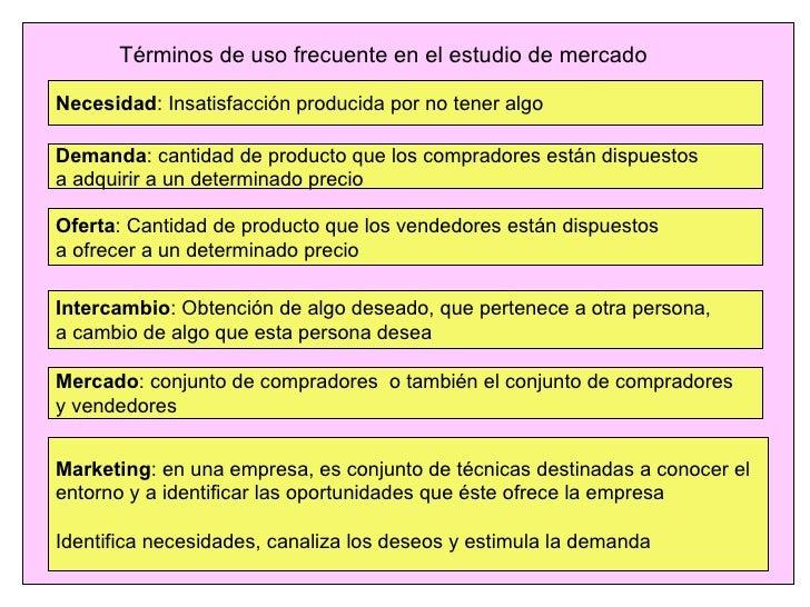 Términos de uso frecuente en el estudio de mercado Necesidad : Insatisfacción producida por no tener algo Demanda : cantid...