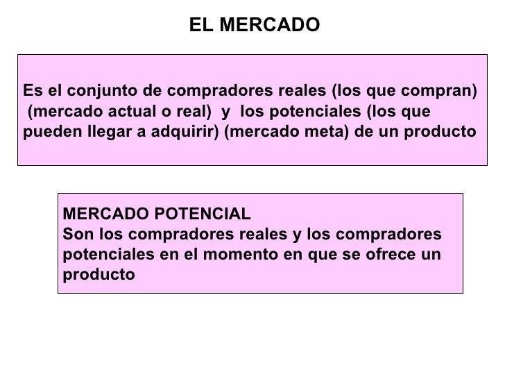 EL MERCADO Es el conjunto de compradores reales (los que compran) (mercado actual o real)  y  los potenciales (los que  pu...