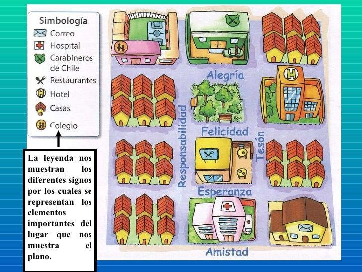 Unidad 3 ppt for Creador de planos sencillos para viviendas y locales