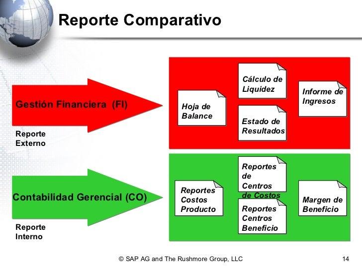 Contabilidad Financiera Y Gerencial Fi Co