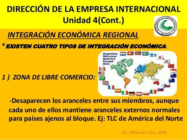 DIRECCIÓN DE LA EMPRESA INTERNACIONAL  Unidad 4(Cont.)  INTEGRACIÓN ECONÓMICA REGIONAL  *EXISTEN CUATRO TIPOS DE INTEGRACI...