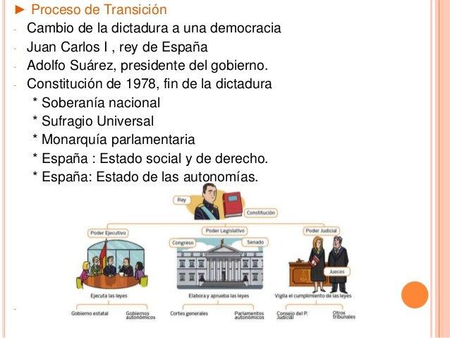 ► Proceso de Transición - Cambio de la dictadura a una democracia - Juan Carlos I , rey de España - Adolfo Suárez, preside...