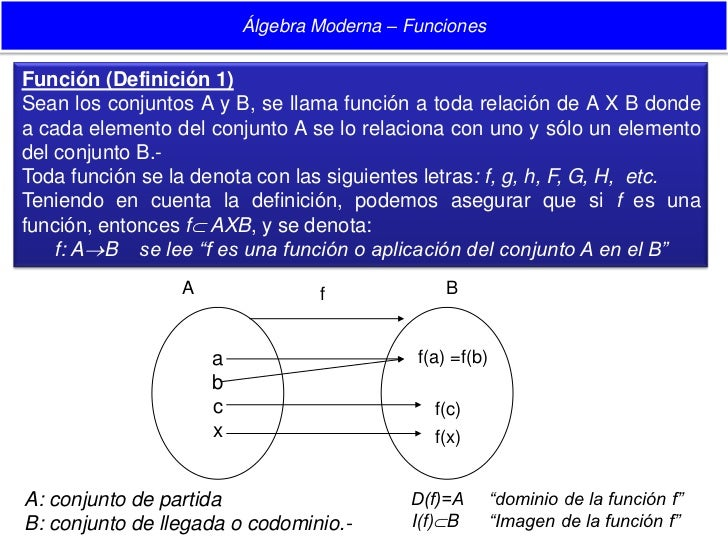 Álgebra Moderna – FuncionesFunción (Definición 1)Sean los conjuntos A y B, se llama función a toda relación de A X B donde...