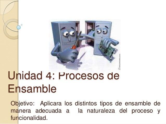 Unidad 4: Procesos de Ensamble Objetivo: Aplicara los distintos tipos de ensamble de manera adecuada a la naturaleza del p...