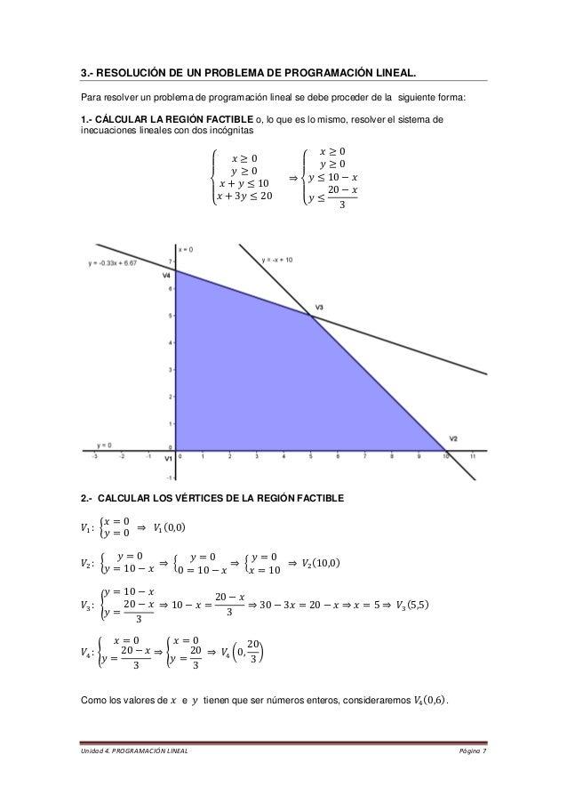 Unidad 4. PROGRAMACIÓN LINEAL Página 7  3.- RESOLUCIÓN DE UN PROBLEMA DE PROGRAMACIÓN LINEAL.  Para resolver un problema d...