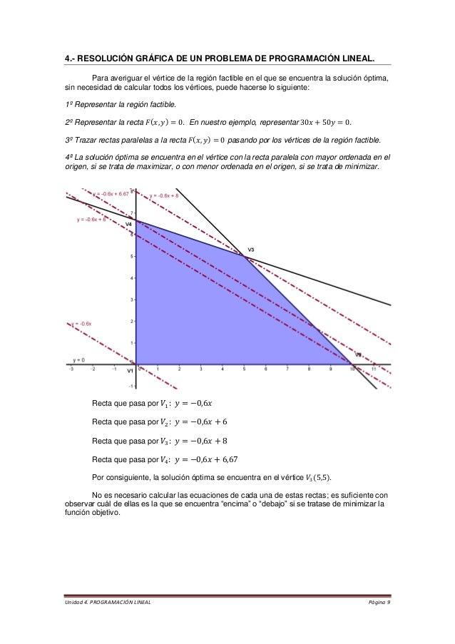 Unidad 4. PROGRAMACIÓN LINEAL Página 9  4.- RESOLUCIÓN GRÁFICA DE UN PROBLEMA DE PROGRAMACIÓN LINEAL.  Para averiguar el v...