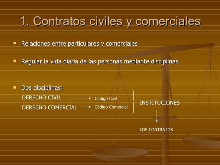 1. Contratos civiles y comerciales <ul><li>Relaciones entre particulares y comerciales </li></ul><ul><li>Regular la vida d...