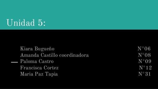 Unidad 5: Kiara Bugueño N°06 Amanda Castillo coordinadora N°08 Paloma Castro N°09 Francisca Cortez N°12 Maria Paz Tapia N°...