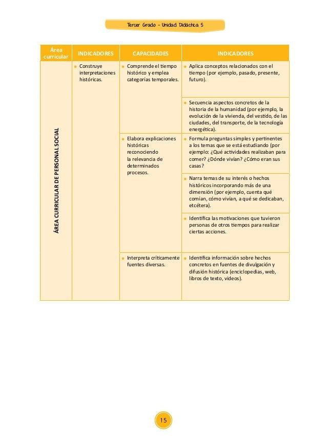 IV. SECUENCIA DE SESIONES DE APRENDIZAJE Sesión 1: Leemos un cuento con descripciones  Desarrollan estrategias de compre...