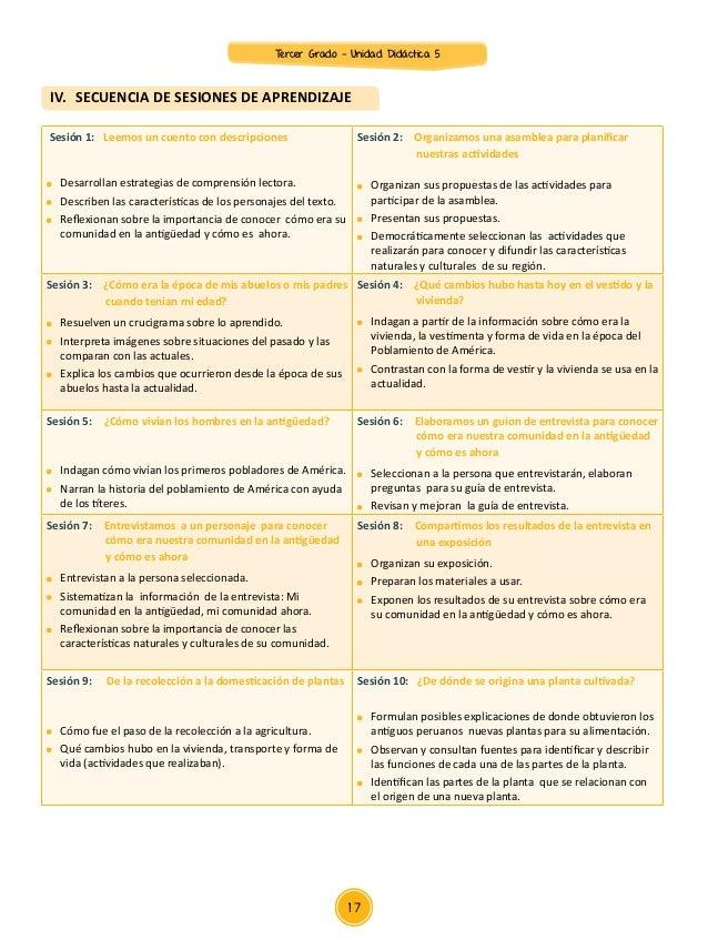 V. EVALUACIÓN Situación de evaluación/ Instrumento Competencia Capacidad Indicador Situación: Sesión 20 Ciencia y Ambiente...