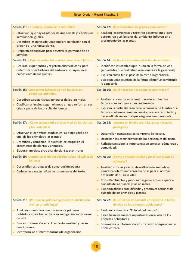 VI. MATERIALES BÁSICOS Y RECURSOS A UTILIZAR EN LA UNIDAD VII.REFERENCIAS BIBLIOGRÁFICAS  Libro de Comunicación 4° Grad...