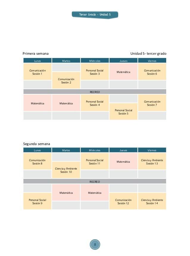 Lunes Martes Miércoles Jueves Viernes Comunicación Sesión 8 Personal Social Sesión 11 Matemática Ciencia y Ambiente Sesión...