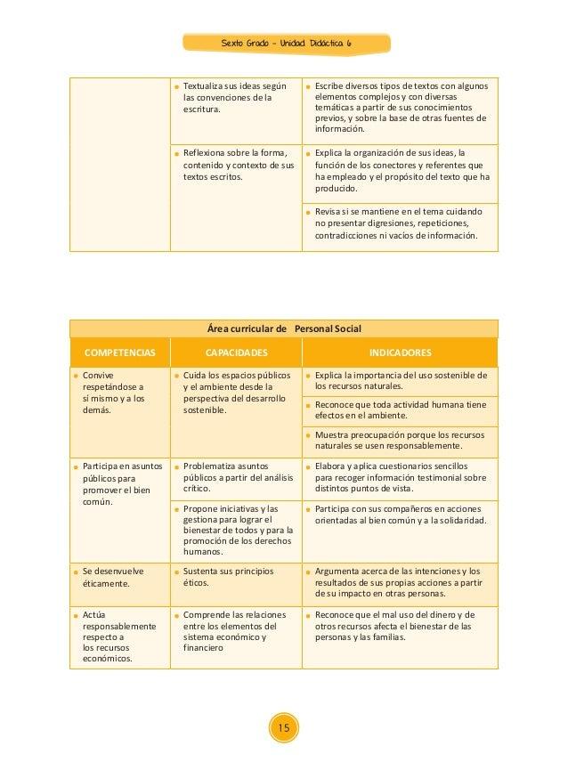 Área curricular de Ciencia y Ambiente COMPETENCIAS CAPACIDADES INDICADORES  Indaga, mediante métodos científicos, situaci...
