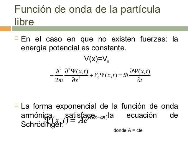 Resultado de imagen de La función de onda de Schrödinger