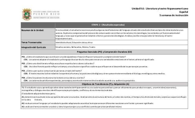Unidad 9.6: Literaturay teatrohispanoamericano Español 5 semanas de instrucción ETAPA 1 – (Resultados esperados) Resumen d...
