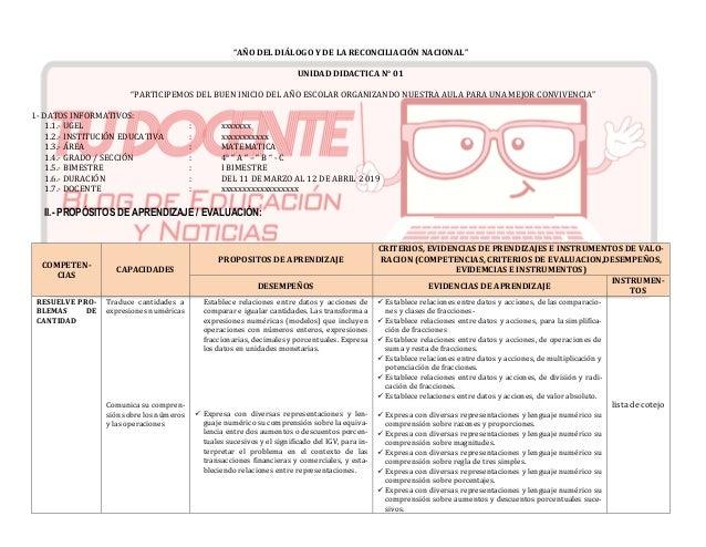 """""""AÑO DEL DIÁLOGO Y DE LA RECONCILIACIÓN NACIONAL"""" UNIDAD DIDACTICA N° 01 """"PARTICIPEMOS DEL BUEN INICIO DEL AÑO ESCOLAR ORG..."""